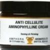 Аминофиллин от целлюлита и для похудения