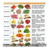 Чем полезен витамин е для организма человека?