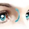 Как снять утомление с глаз