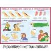 Оказание доврачебной помощи при ожогах и обморожениях