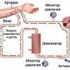 Питание при гемодиализе почек