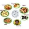 Режим питания здорового человека, значение режима питания