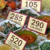 Сколько нужно употреблять калорий в день чтобы похудеть