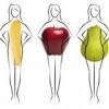 Снижение веса по типу фигуры