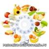 Витамины необходимые и полезные для организма человека
