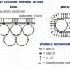 Вязаные украшения крючком: как сделать? Украшения крючком: схемы
