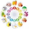 Жирорастворимые витамины и их роль в жизни человека